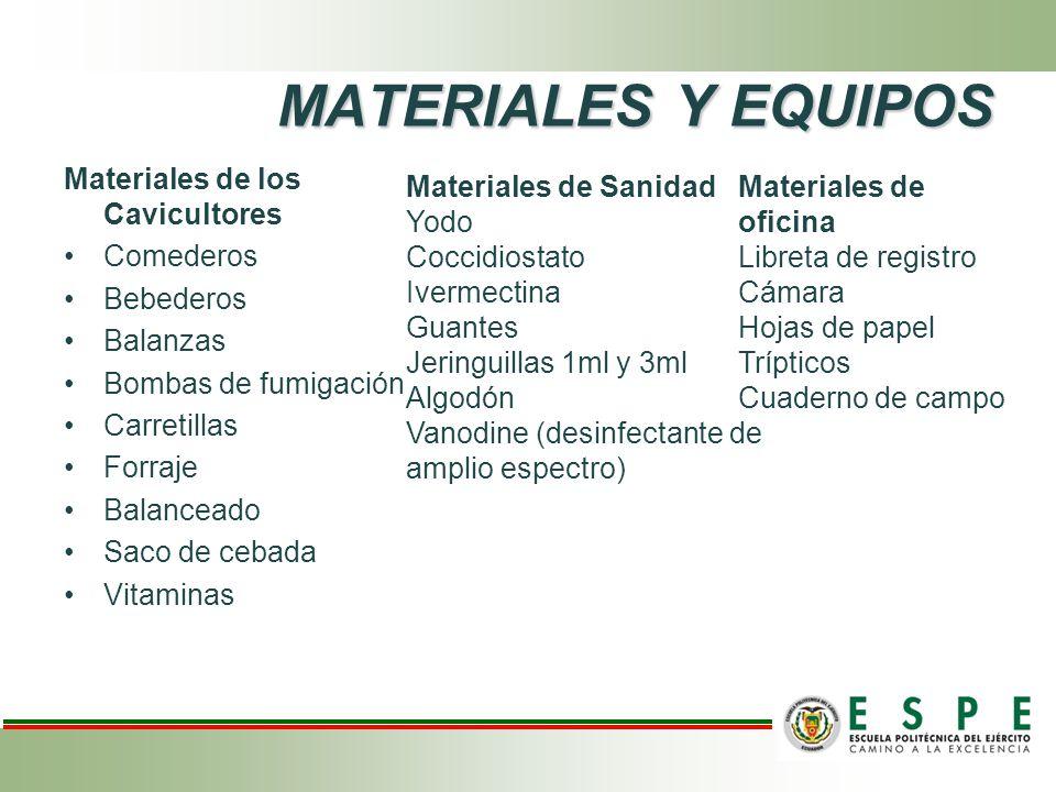 MATERIALES Y EQUIPOS Materiales de los Cavicultores Comederos