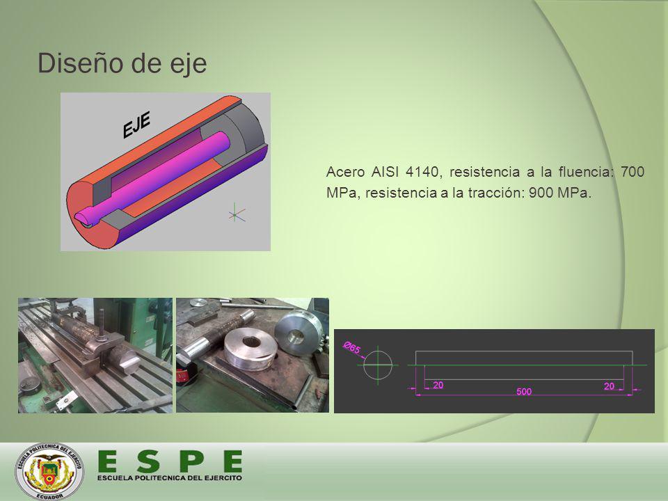Diseño de eje Acero AISI 4140, resistencia a la fluencia: 700 MPa, resistencia a la tracción: 900 MPa.