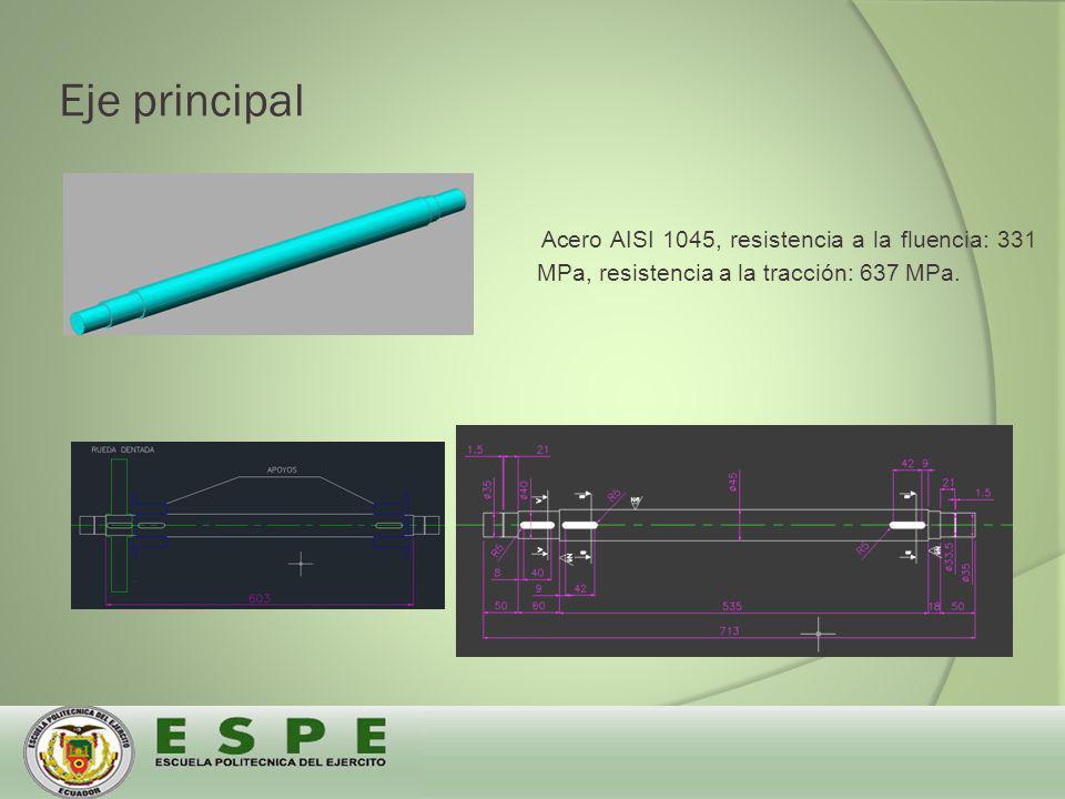 Eje principal Acero AISI 1045, resistencia a la fluencia: 331 MPa, resistencia a la tracción: 637 MPa.