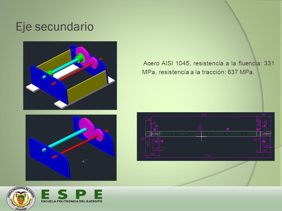 Eje secundario Acero AISI 1045, resistencia a la fluencia: 331 MPa, resistencia a la tracción: 637 MPa.