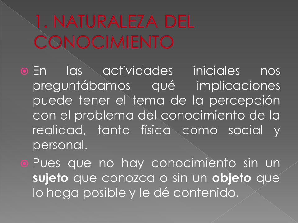 1. NATURALEZA DEL CONOCIMIENTO
