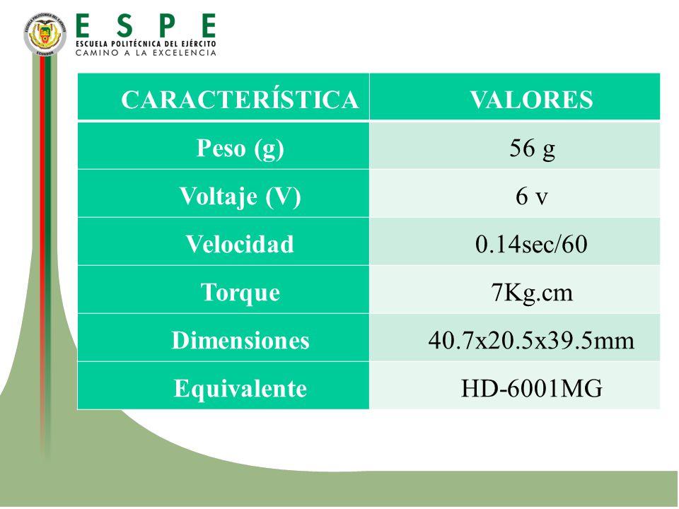 CARACTERÍSTICA VALORES. Peso (g) 56 g. Voltaje (V) 6 v. Velocidad. 0.14sec/60. Torque. 7Kg.cm.