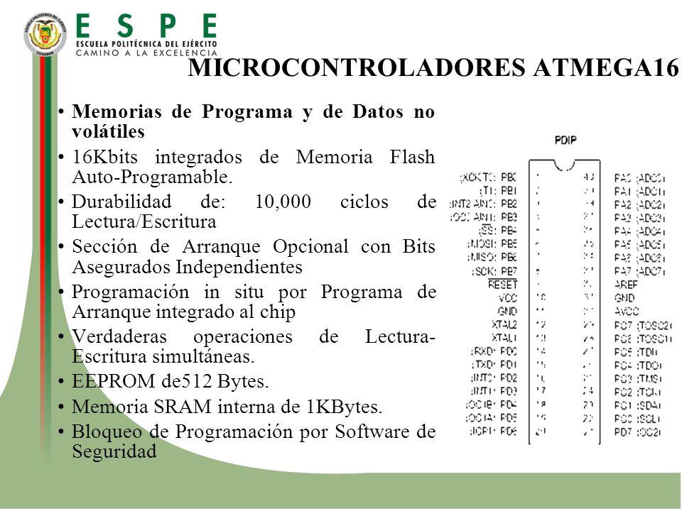MICROCONTROLADORES ATMEGA16