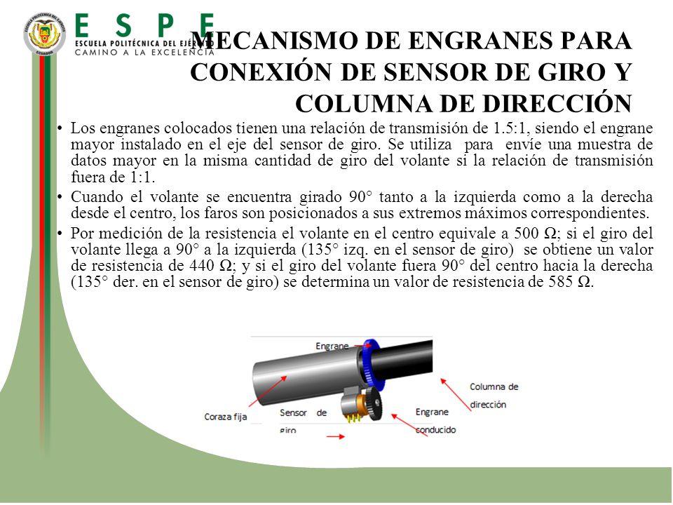 MECANISMO DE ENGRANES PARA CONEXIÓN DE SENSOR DE GIRO Y COLUMNA DE DIRECCIÓN