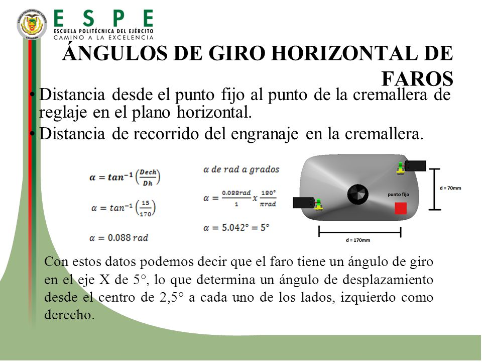 ÁNGULOS DE GIRO HORIZONTAL DE FAROS