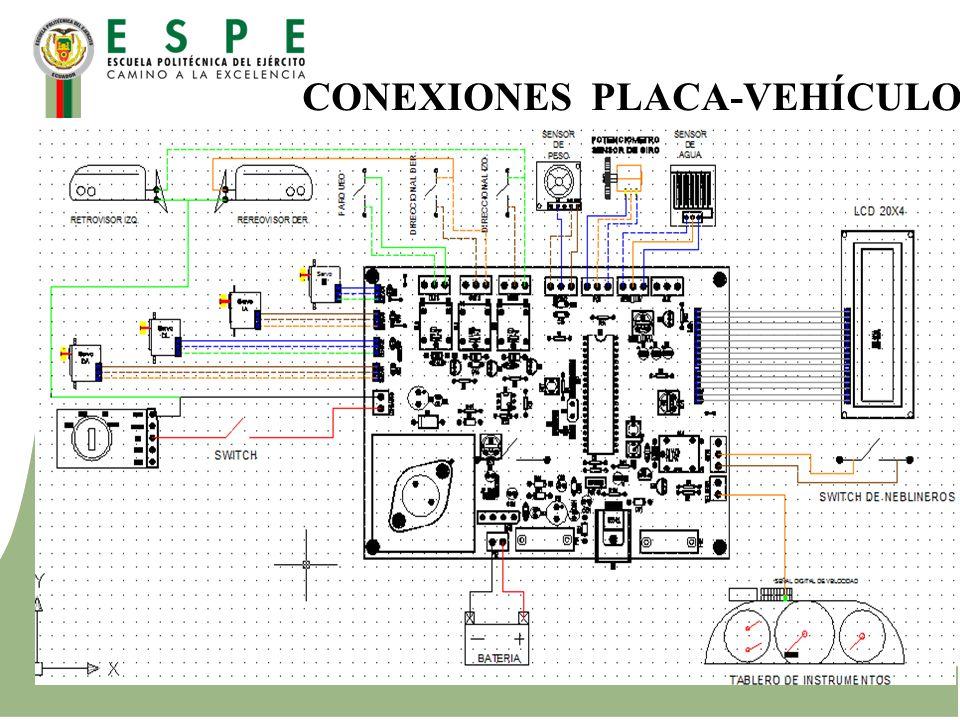 CONEXIONES PLACA-VEHÍCULO
