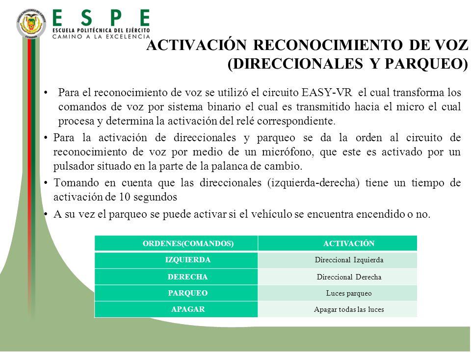 ACTIVACIÓN RECONOCIMIENTO DE VOZ (DIRECCIONALES Y PARQUEO)