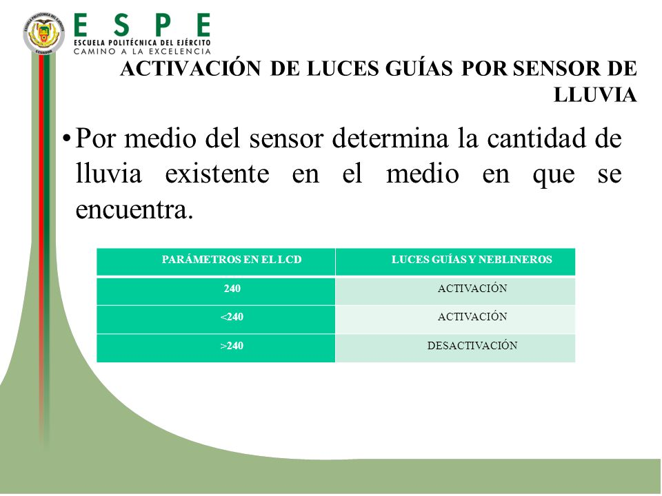 ACTIVACIÓN DE LUCES GUÍAS POR SENSOR DE LLUVIA