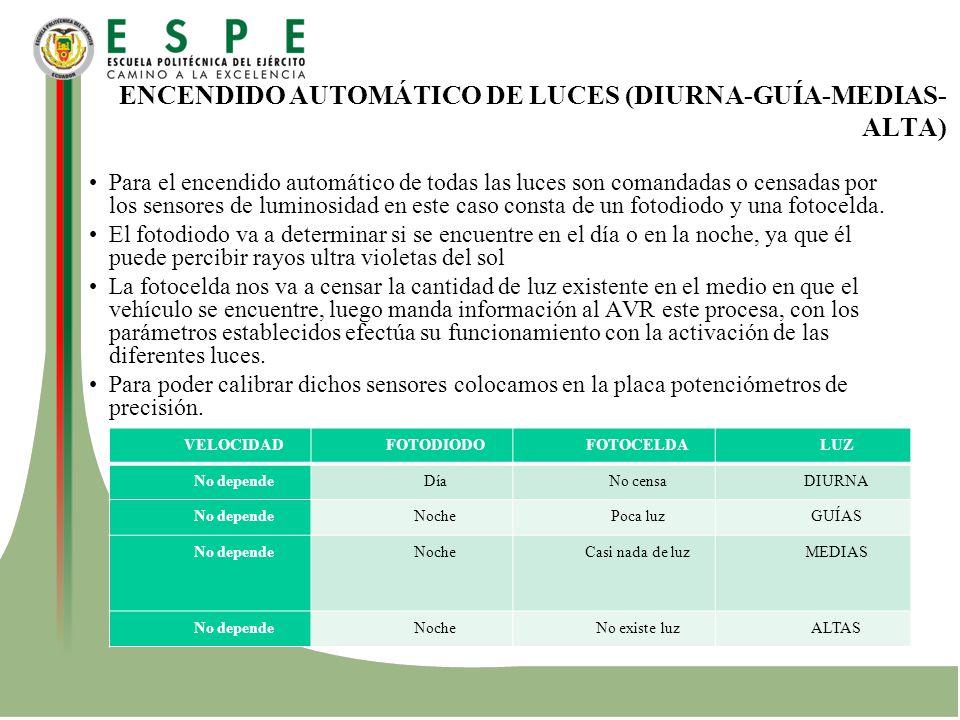 ENCENDIDO AUTOMÁTICO DE LUCES (DIURNA-GUÍA-MEDIAS-ALTA)