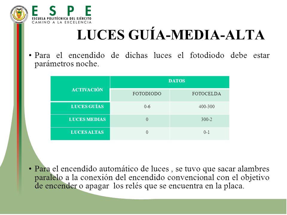 LUCES GUÍA-MEDIA-ALTA