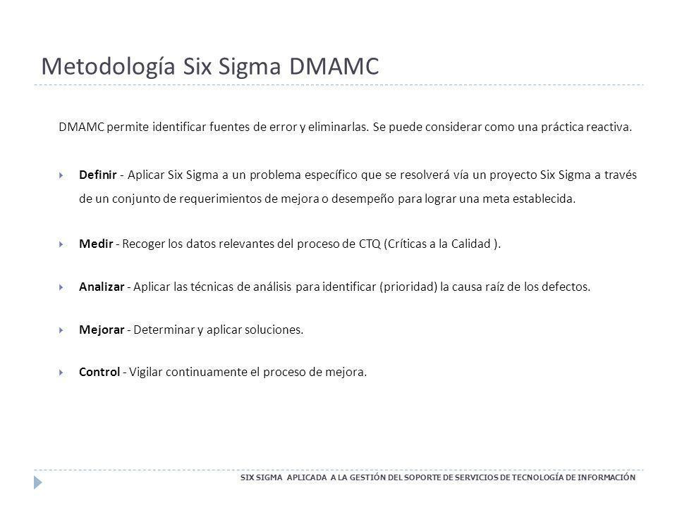 Metodología Six Sigma DMAMC