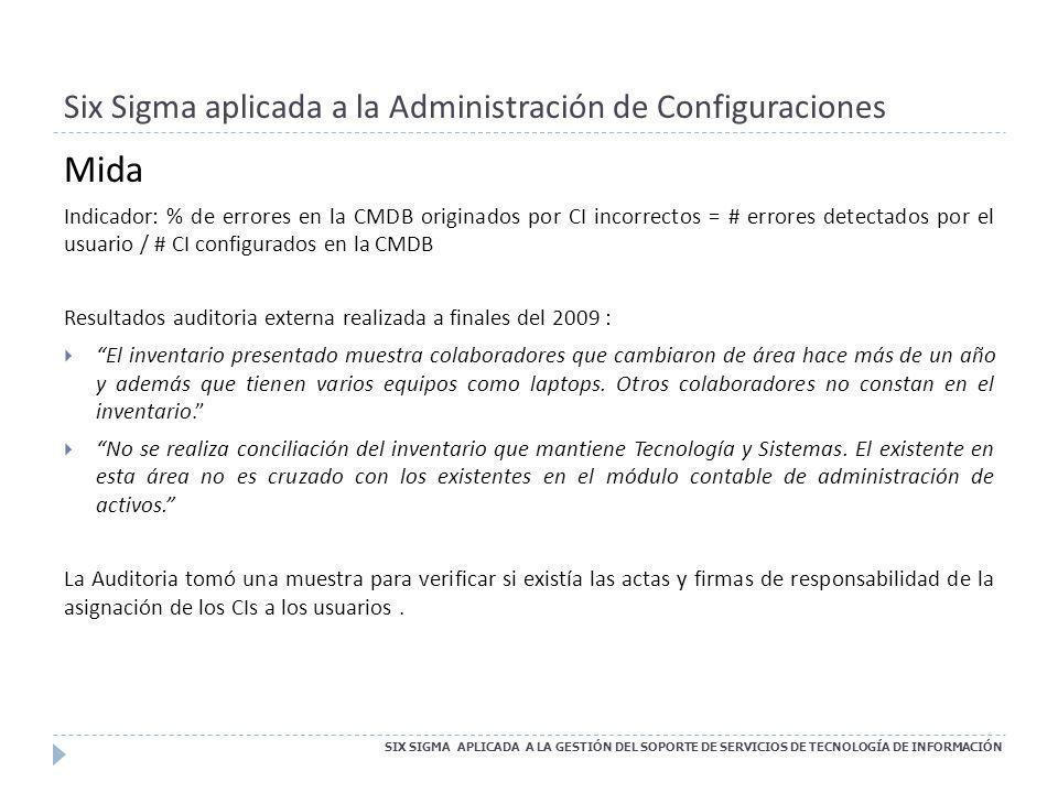 Six Sigma aplicada a la Administración de Configuraciones
