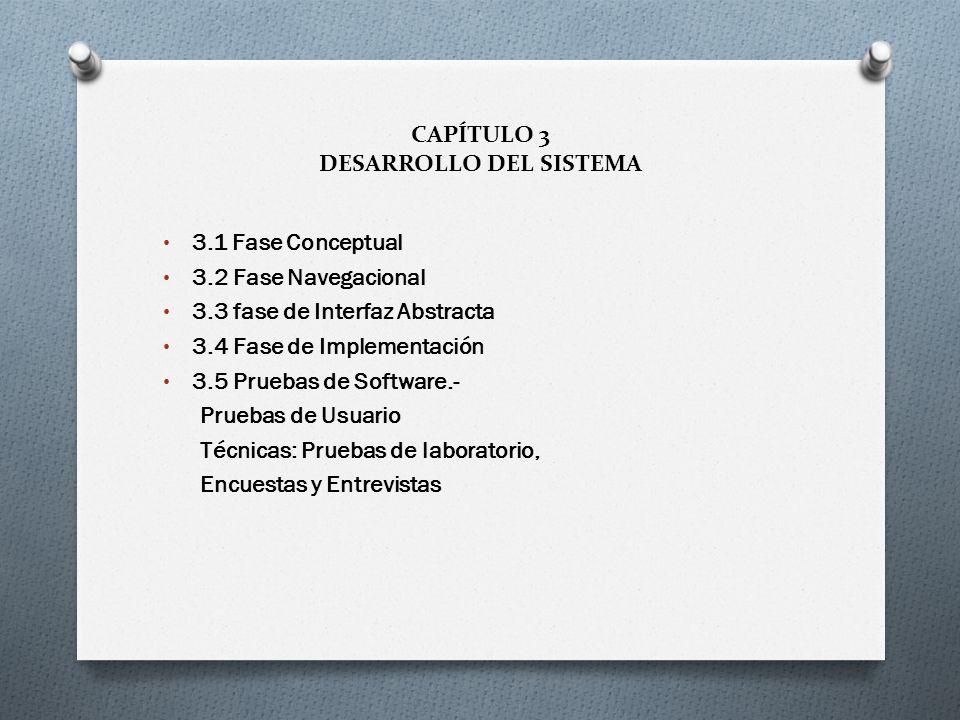 CAPÍTULO 3 DESARROLLO DEL SISTEMA
