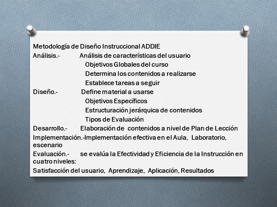 Metodología de Diseño Instruccional ADDIE