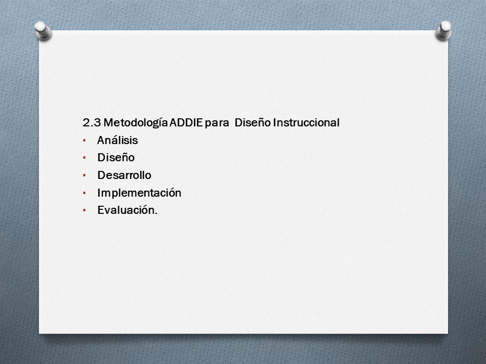 2.3 Metodología ADDIE para Diseño Instruccional