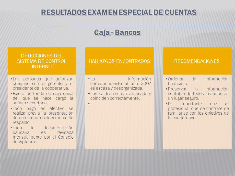 RESULTADOS EXAMEN ESPECIAL DE CUENTAS