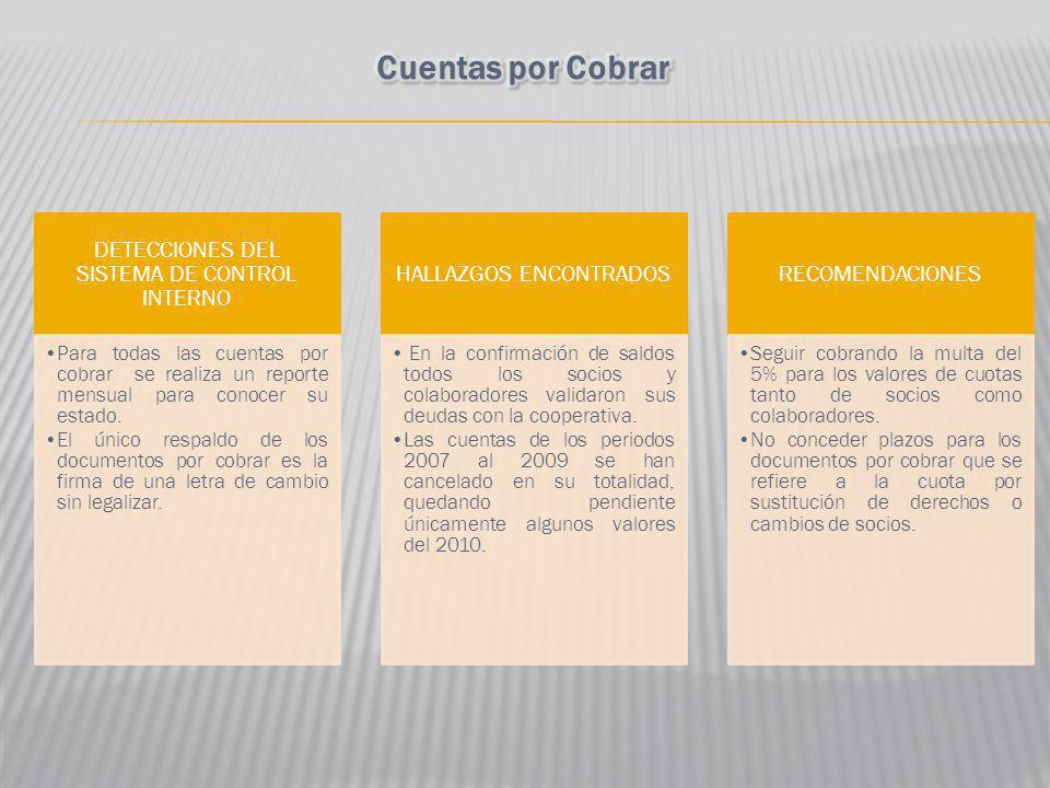 Cuentas por Cobrar DETECCIONES DEL SISTEMA DE CONTROL INTERNO