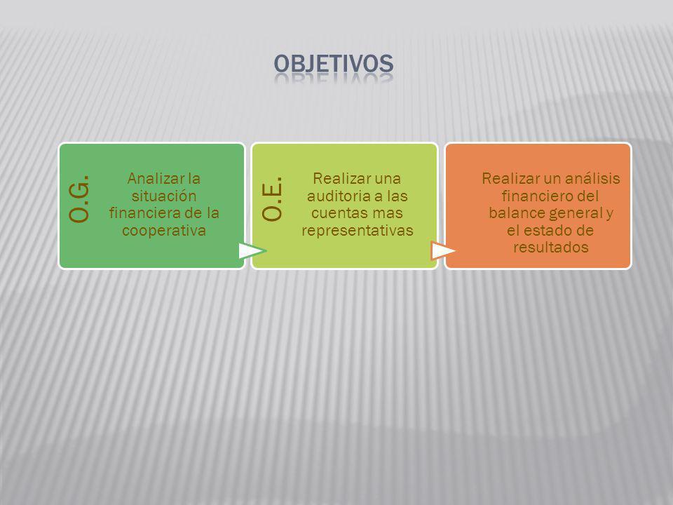 OBJETIVOS O.G. Analizar la situación financiera de la cooperativa O.E.