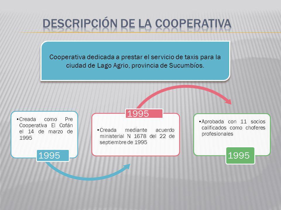 Descripción de la cooperativa