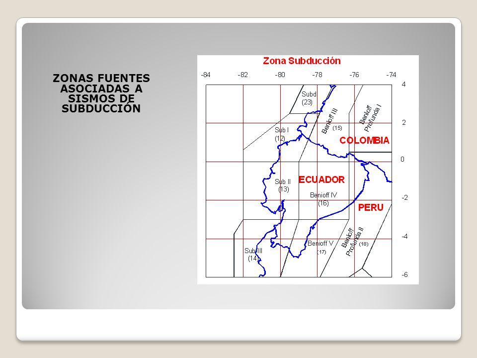 Zonas Fuentes asociadas a sismos de subducción