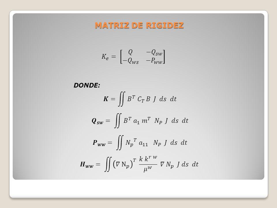 MATRIZ DE RIGIDEZ 𝐾 𝑒 = 𝑄 −𝑄 𝑠𝑤 −𝑄 𝑤𝑠 −𝑃 𝑤𝑤 𝑲= 𝐵 𝑇 𝐶 𝑇 𝐵 𝐽 𝑑𝑠 𝑑𝑡