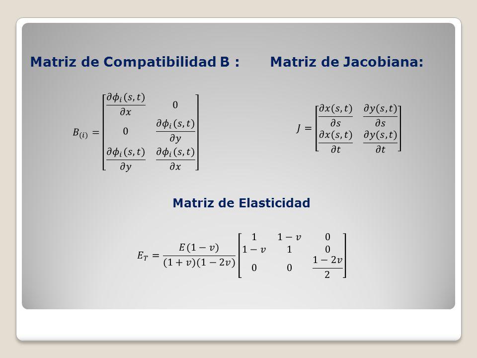 Matriz de Compatibilidad B : Matriz de Jacobiana: