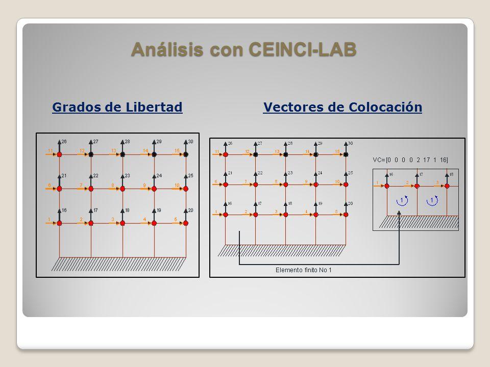 Análisis con CEINCI-LAB