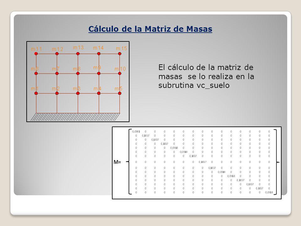 Cálculo de la Matriz de Masas