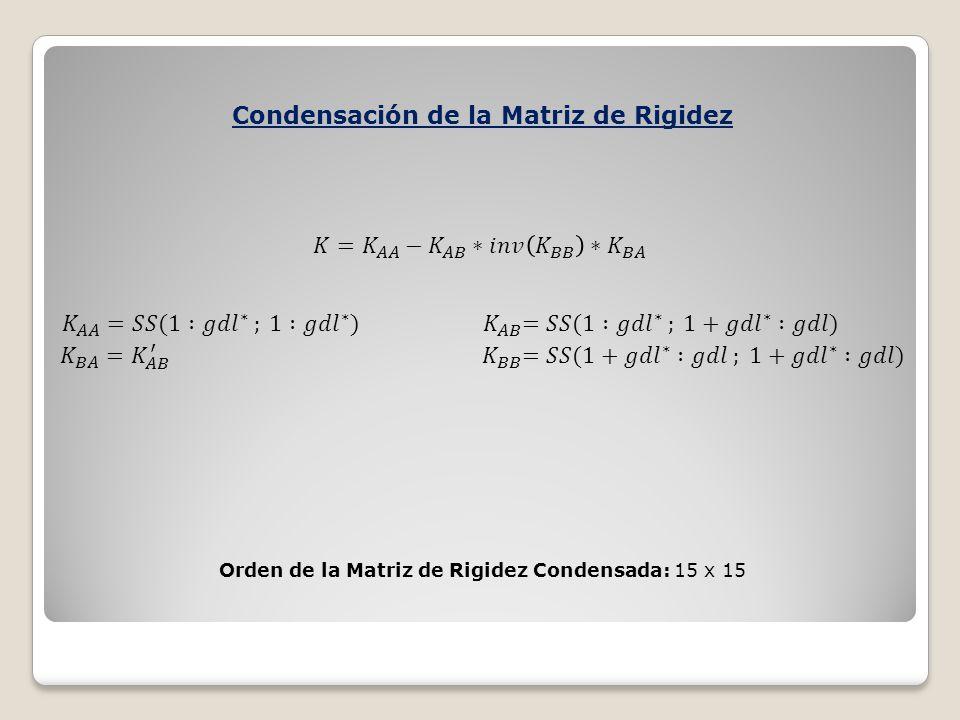 Condensación de la Matriz de Rigidez