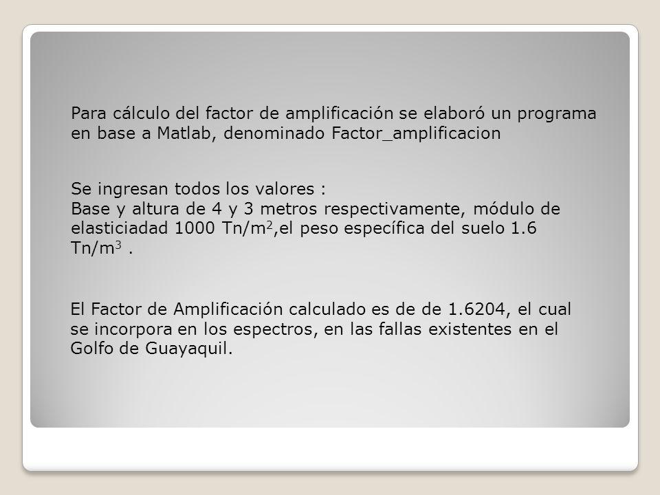Para cálculo del factor de amplificación se elaboró un programa en base a Matlab, denominado Factor_amplificacion