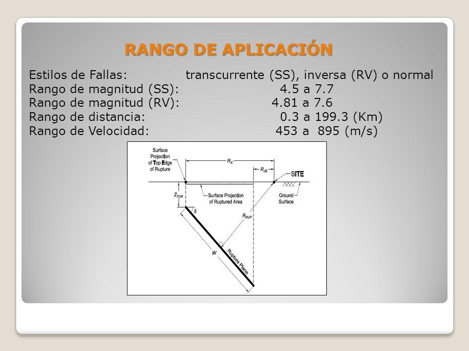 RANGO DE APLICACIÓN Estilos de Fallas: transcurrente (SS), inversa (RV) o normal. Rango de magnitud (SS): 4.5 a 7.7.