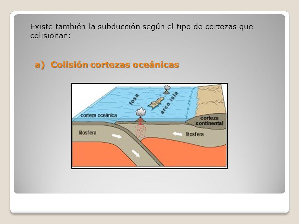 a) Colisión cortezas oceánicas