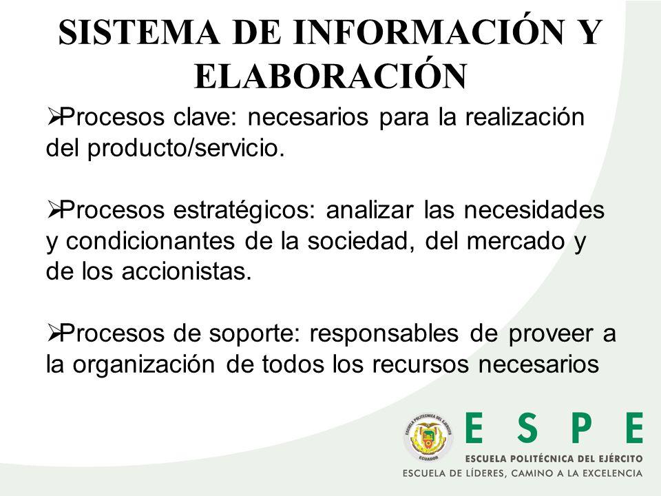 SISTEMA DE INFORMACIÓN Y ELABORACIÓN
