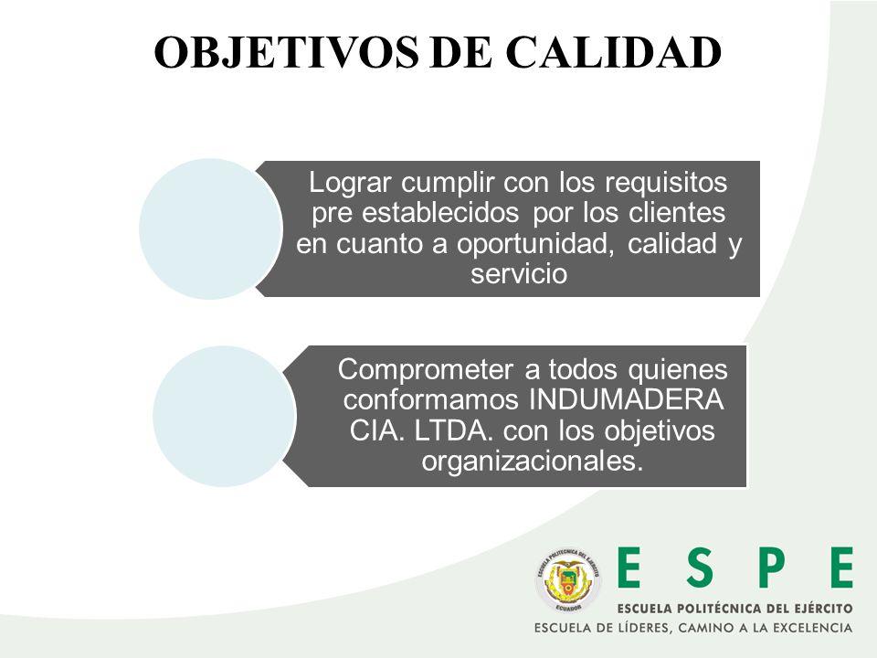 OBJETIVOS DE CALIDAD Lograr cumplir con los requisitos pre establecidos por los clientes en cuanto a oportunidad, calidad y servicio.