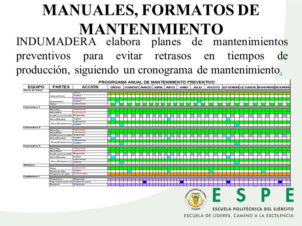 MANUALES, FORMATOS DE MANTENIMIENTO