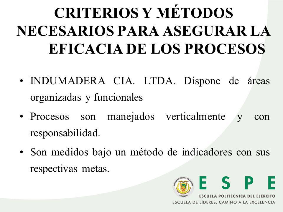 CRITERIOS Y MÉTODOS NECESARIOS PARA ASEGURAR LA EFICACIA DE LOS PROCESOS
