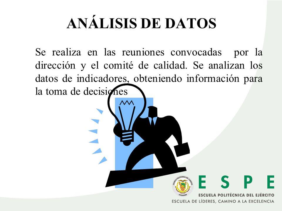 ANÁLISIS DE DATOS