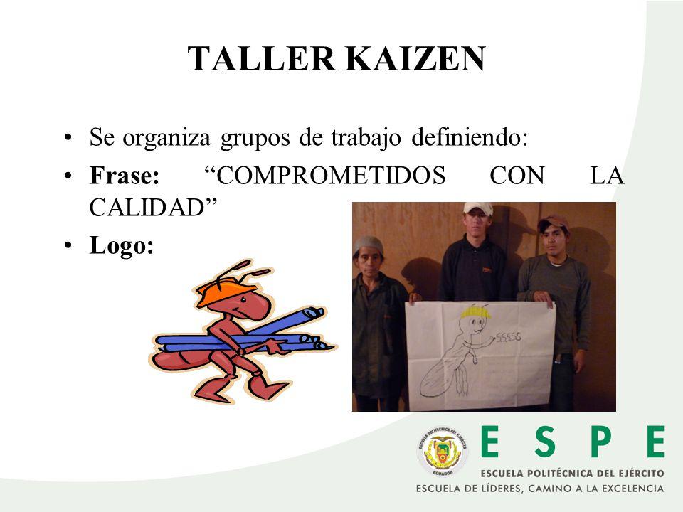TALLER KAIZEN Se organiza grupos de trabajo definiendo: