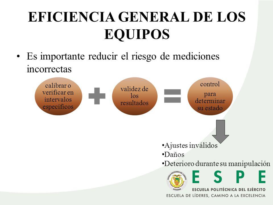 EFICIENCIA GENERAL DE LOS EQUIPOS