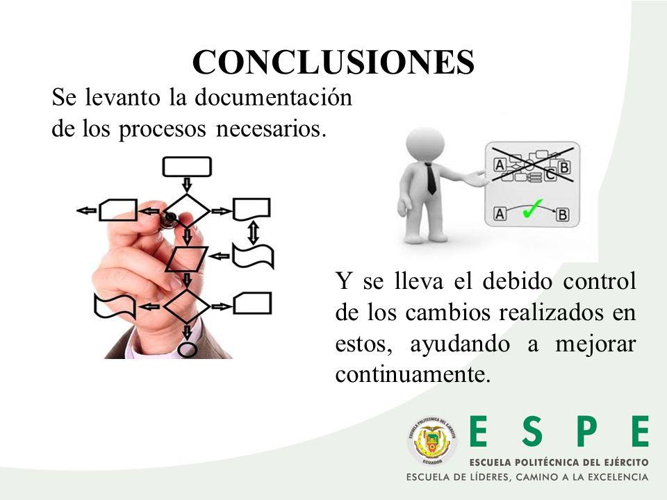 CONCLUSIONES Se levanto la documentación de los procesos necesarios.