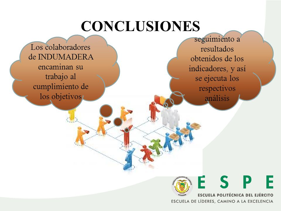 CONCLUSIONES seguimiento a resultados obtenidos de los indicadores, y así se ejecuta los respectivos análisis.