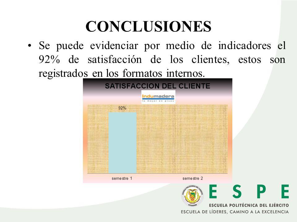 CONCLUSIONES Se puede evidenciar por medio de indicadores el 92% de satisfacción de los clientes, estos son registrados en los formatos internos.