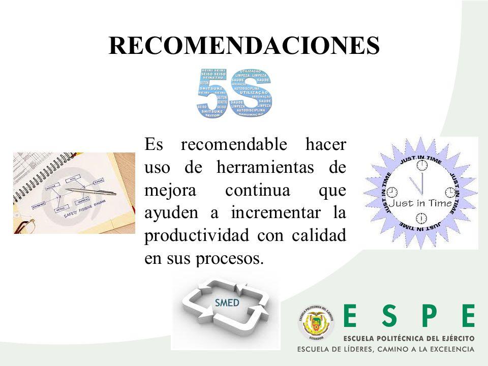 RECOMENDACIONES Es recomendable hacer uso de herramientas de mejora continua que ayuden a incrementar la productividad con calidad en sus procesos.