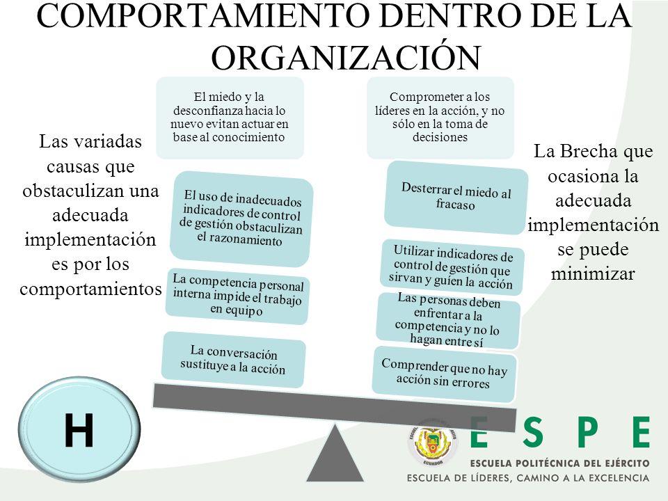 H COMPORTAMIENTO DENTRO DE LA ORGANIZACIÓN
