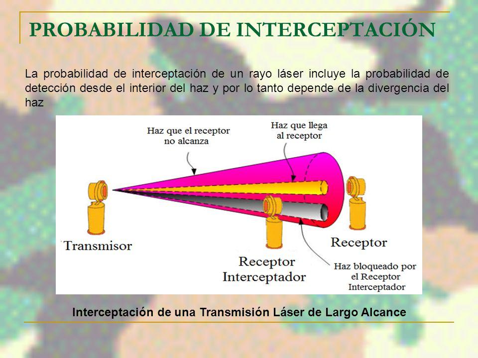 PROBABILIDAD DE INTERCEPTACIÓN