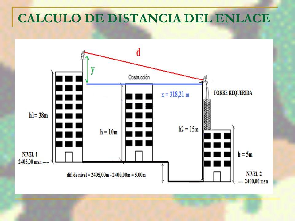 CALCULO DE DISTANCIA DEL ENLACE
