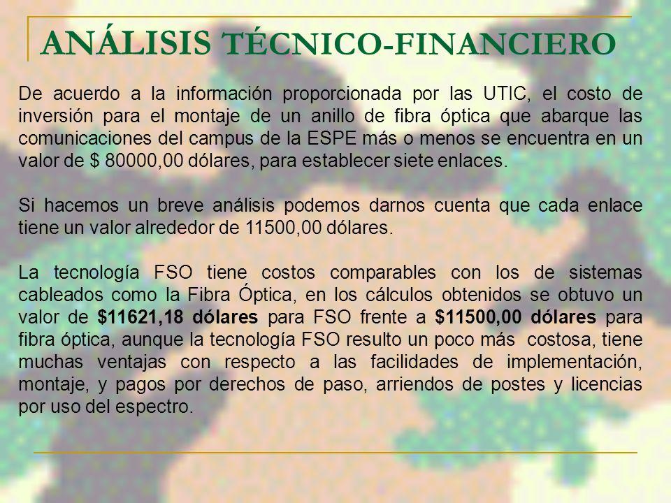 ANÁLISIS TÉCNICO-FINANCIERO