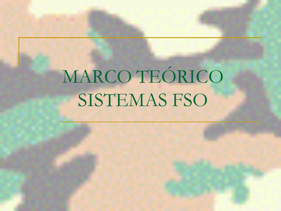 MARCO TEÓRICO SISTEMAS FSO