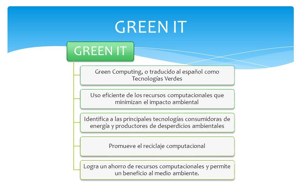 GREEN IT GREEN IT. Green Computing, o traducido al español como Tecnologías Verdes.
