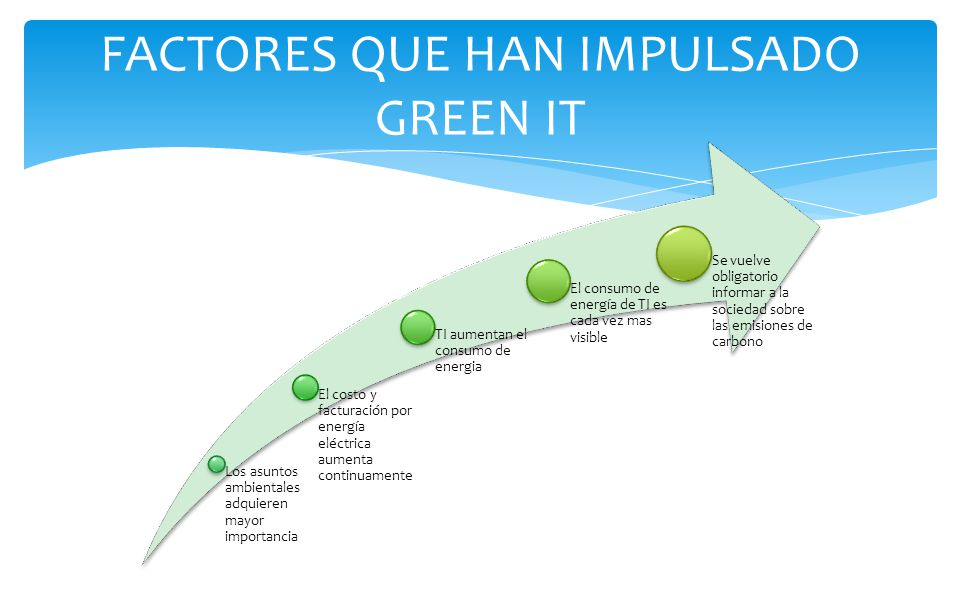 FACTORES QUE HAN IMPULSADO GREEN IT